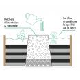 Carré potager composteur 9 compartiments + housse