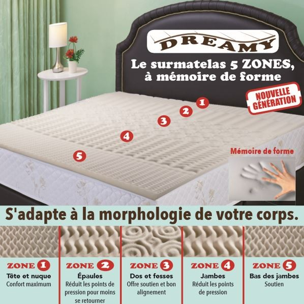 surmatelas mousse m moire de forme 5 zones 90 190 cm 38d confort e. Black Bedroom Furniture Sets. Home Design Ideas